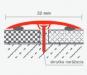 Prechodový profil 32mm UNI AL elox strieborný 0,9m